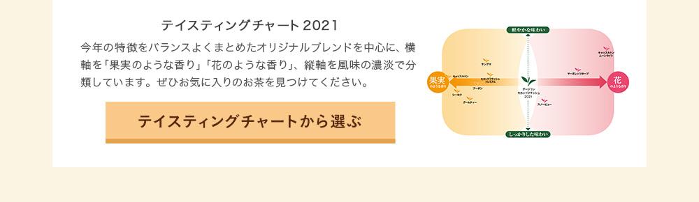 テイスティングチャート 2021