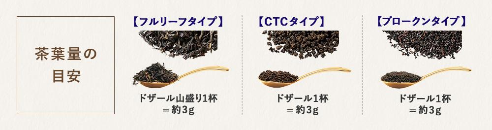 茶葉量の目安